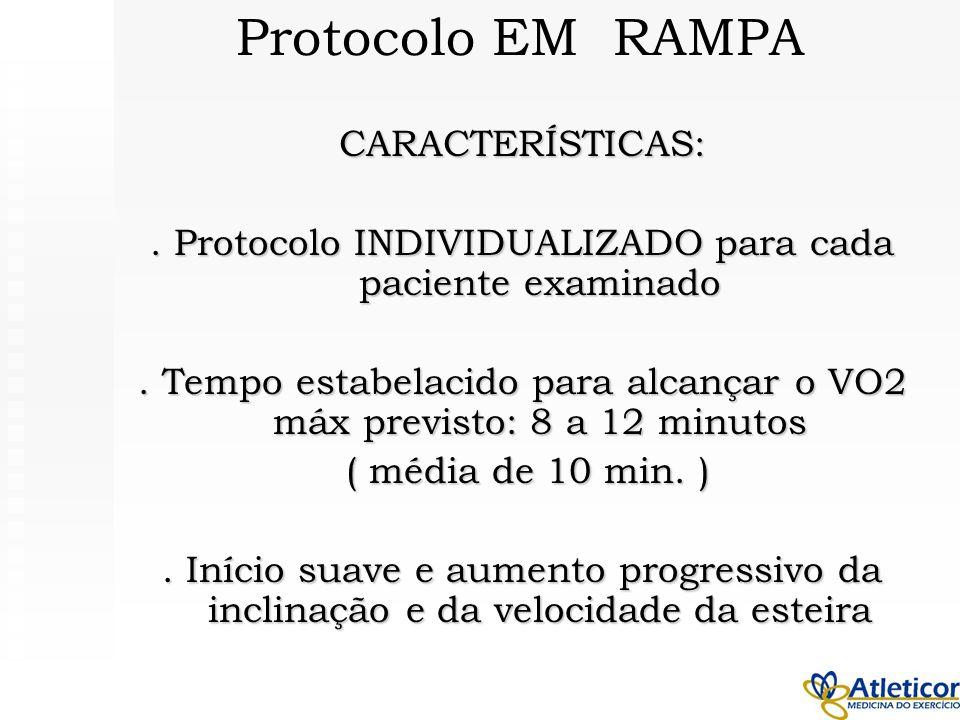 Protocolo EM RAMPA CARACTERÍSTICAS: