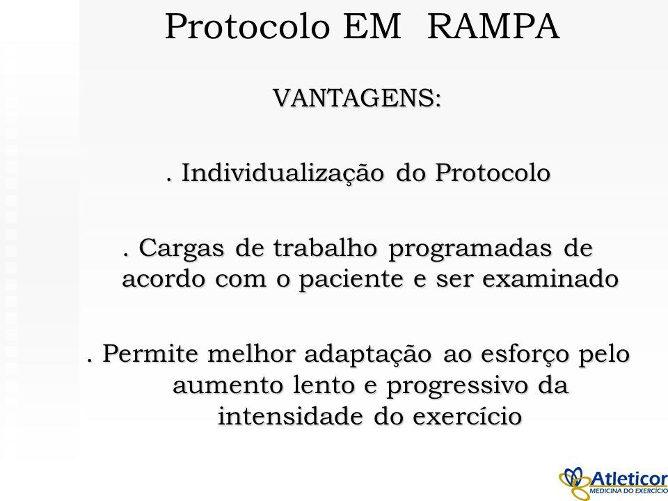 . Individualização do Protocolo
