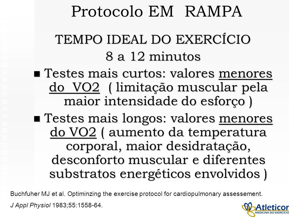 TEMPO IDEAL DO EXERCÍCIO