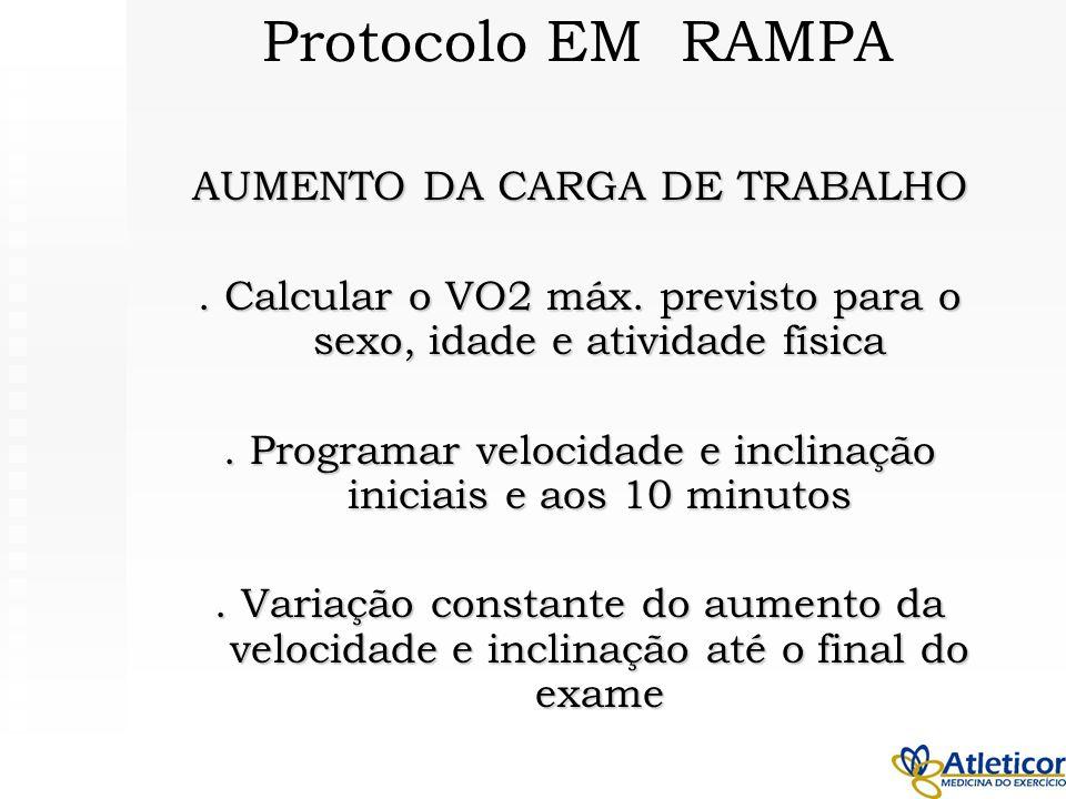 Protocolo EM RAMPA AUMENTO DA CARGA DE TRABALHO