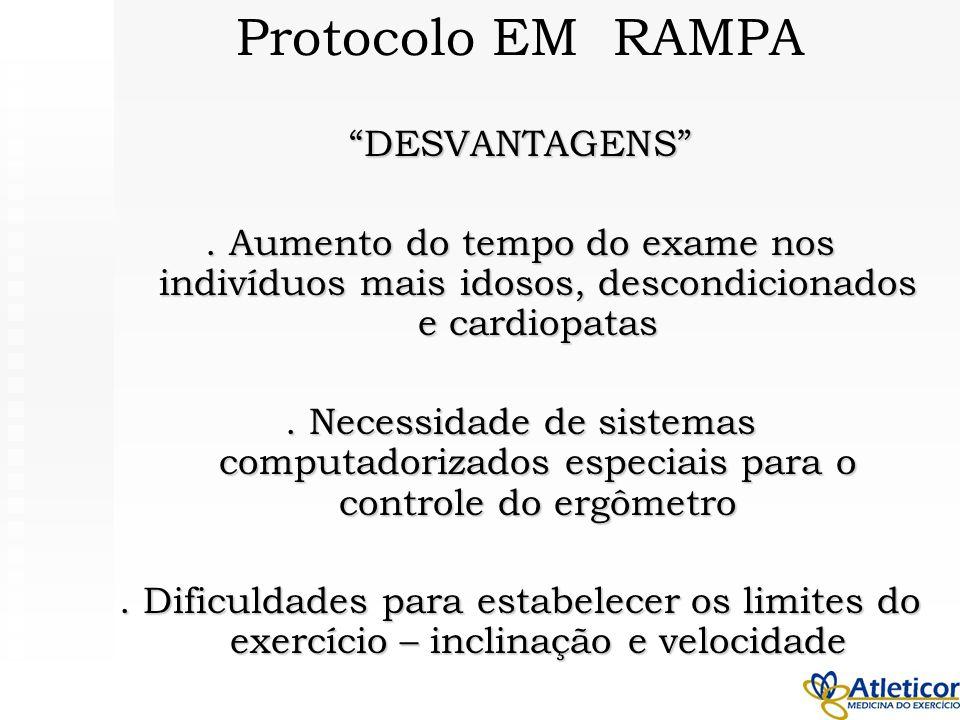 Protocolo EM RAMPA DESVANTAGENS