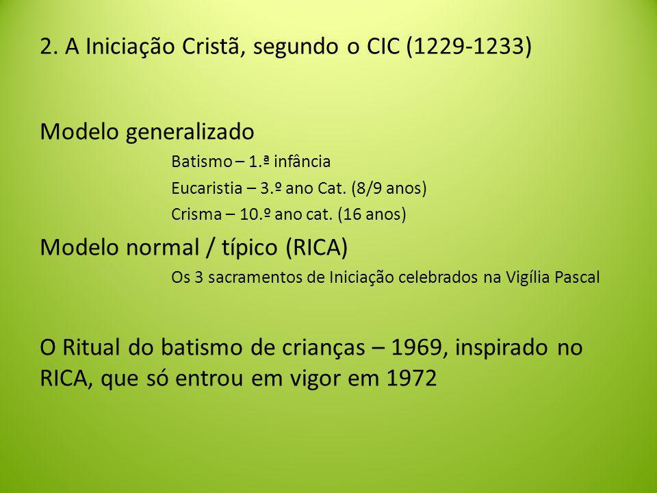 2. A Iniciação Cristã, segundo o CIC (1229-1233)