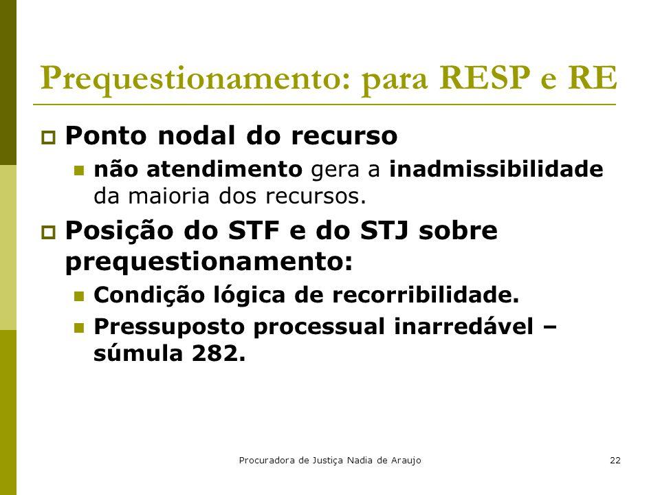 Prequestionamento: para RESP e RE