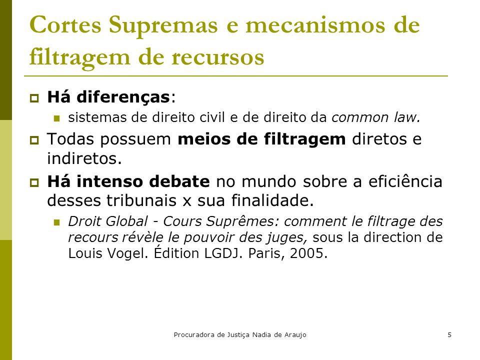Cortes Supremas e mecanismos de filtragem de recursos