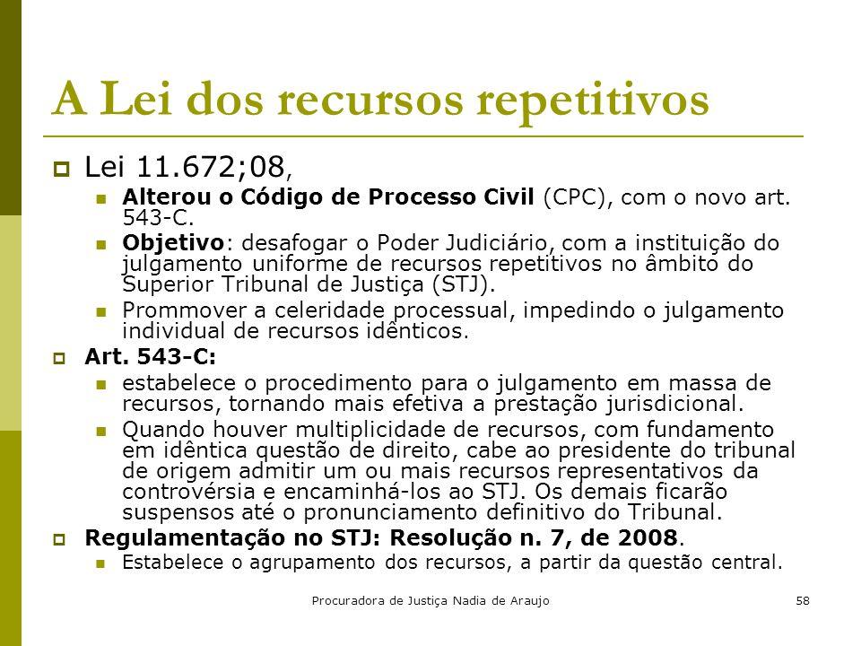 A Lei dos recursos repetitivos