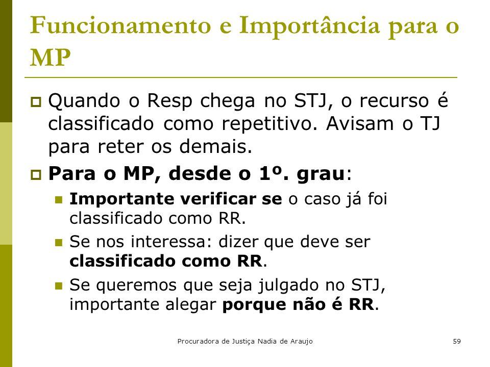 Funcionamento e Importância para o MP