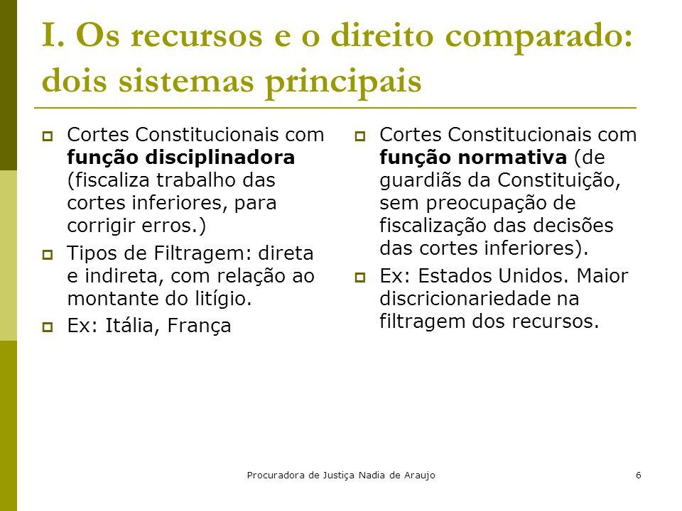 I. Os recursos e o direito comparado: dois sistemas principais