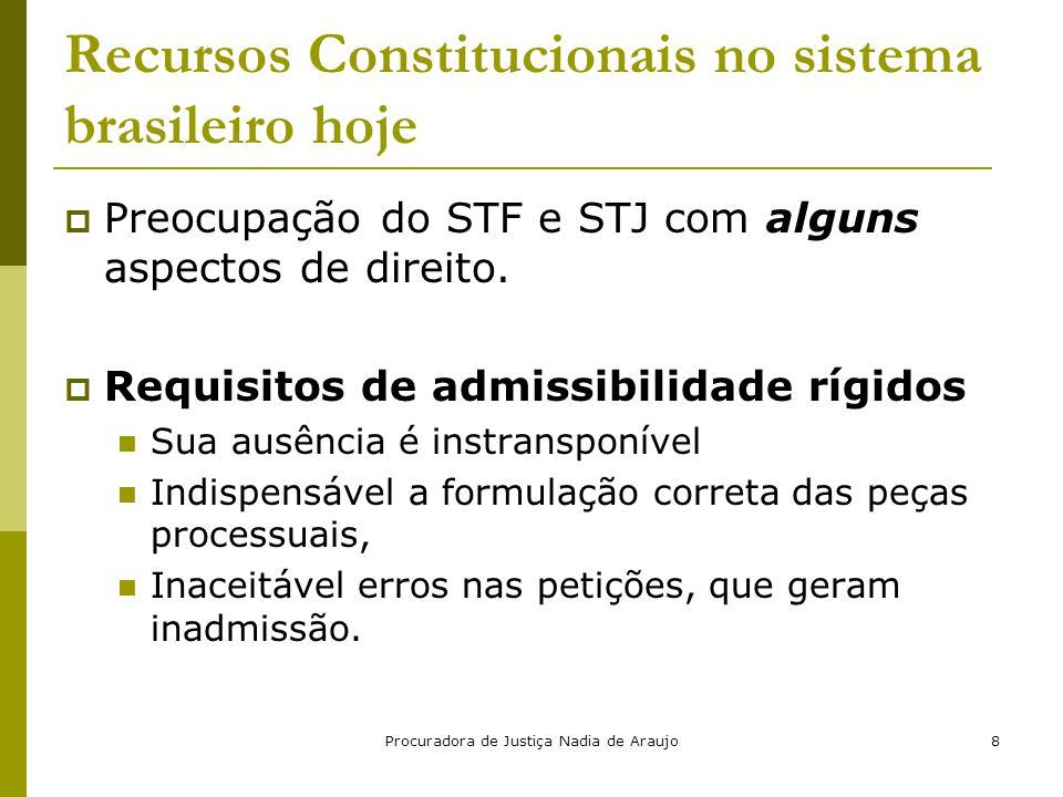 Recursos Constitucionais no sistema brasileiro hoje
