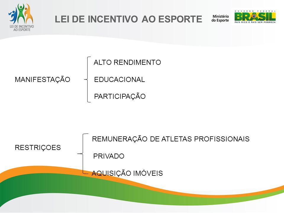 ALTO RENDIMENTO MANIFESTAÇÃO EDUCACIONAL. PARTICIPAÇÃO. REMUNERAÇÃO DE ATLETAS PROFISSIONAIS.