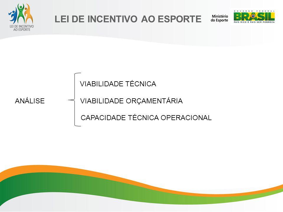 VIABILIDADE TÉCNICA ANÁLISE VIABILIDADE ORÇAMENTÁRIA.