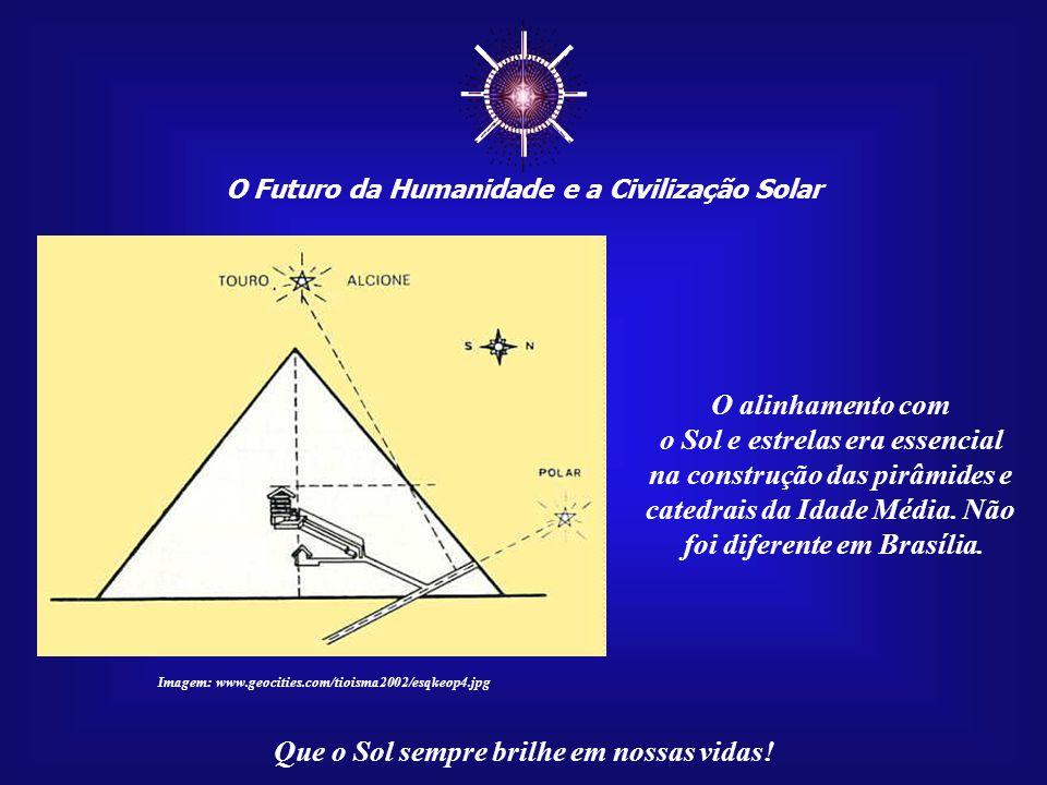 ☼ O alinhamento com o Sol e estrelas era essencial