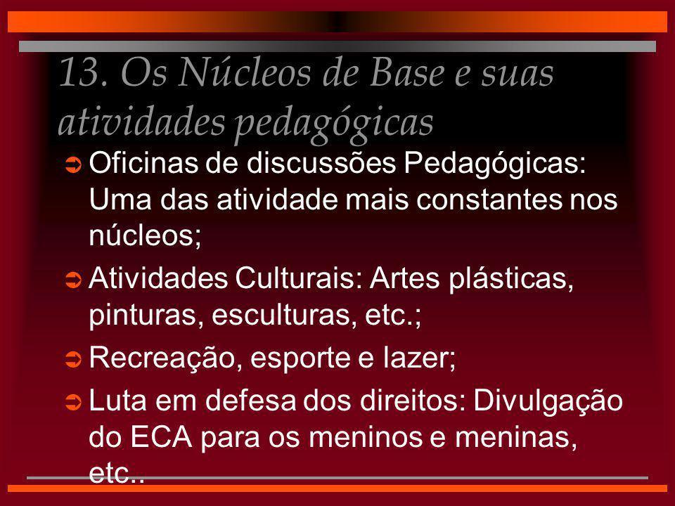 13. Os Núcleos de Base e suas atividades pedagógicas