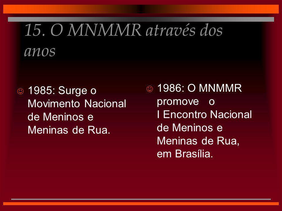 15. O MNMMR através dos anos