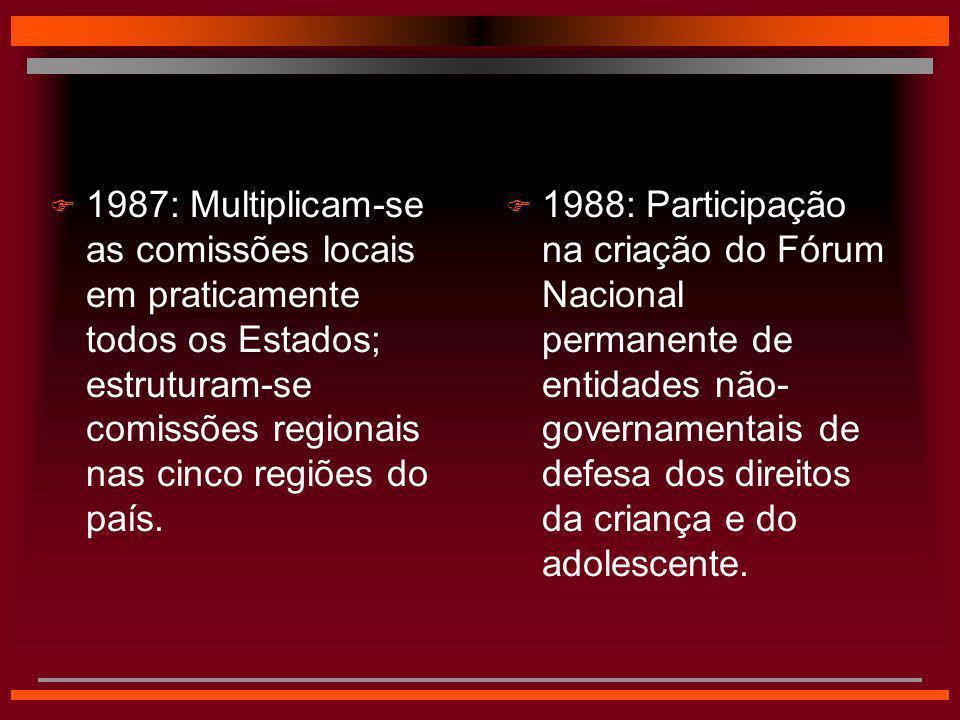 1987: Multiplicam-se as comissões locais em praticamente todos os Estados; estruturam-se comissões regionais nas cinco regiões do país.