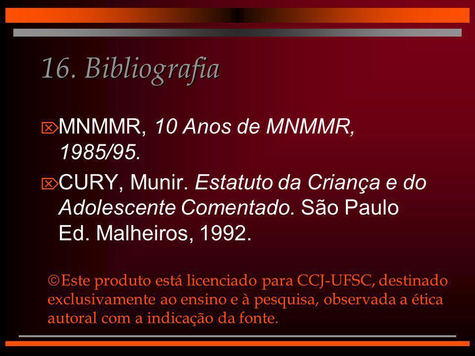 16. Bibliografia MNMMR, 10 Anos de MNMMR, 1985/95.