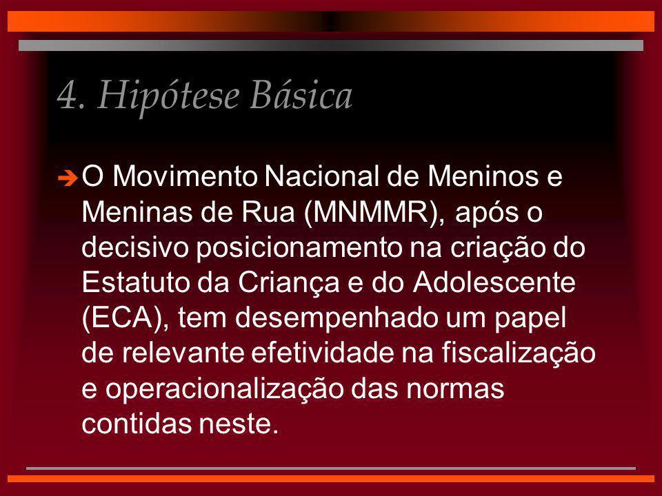 4. Hipótese Básica