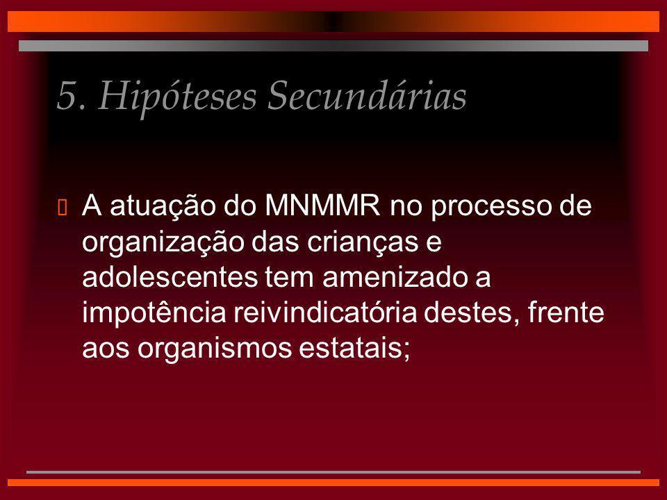 5. Hipóteses Secundárias