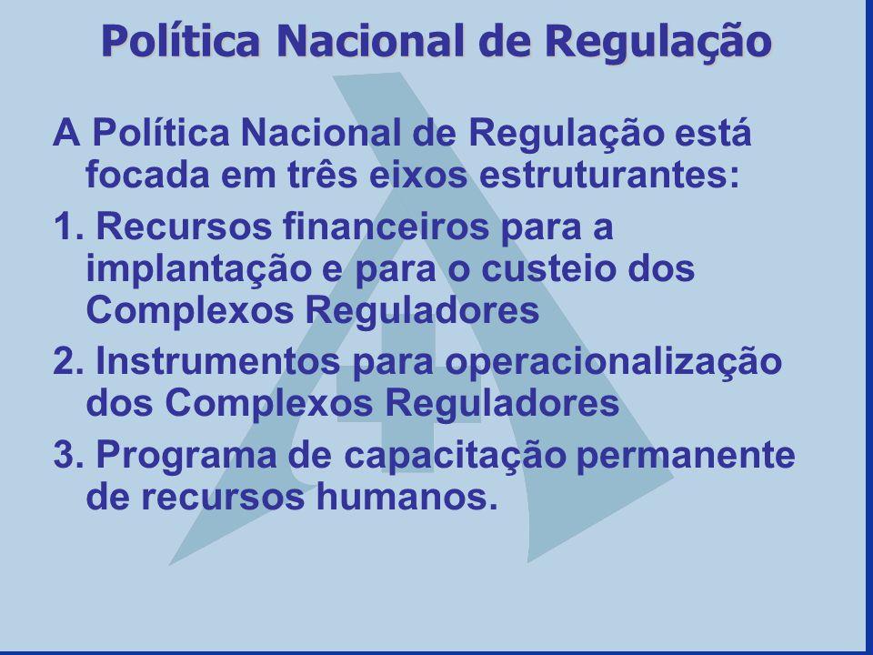 Política Nacional de Regulação