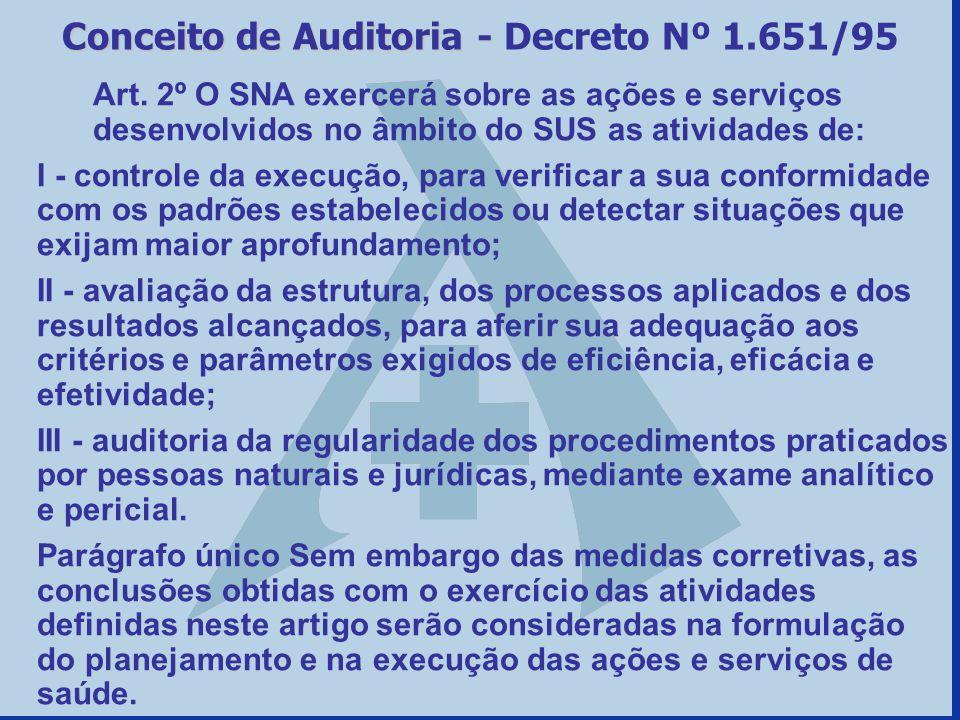Conceito de Auditoria - Decreto Nº 1.651/95