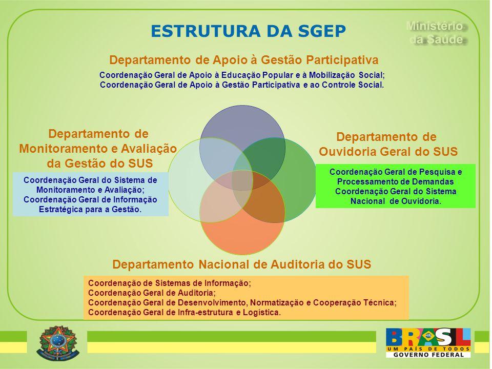 ESTRUTURA DA SGEP Departamento de Apoio à Gestão Participativa