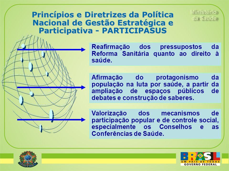 Princípios e Diretrizes da Política Nacional de Gestão Estratégica e Participativa - PARTICIPASUS