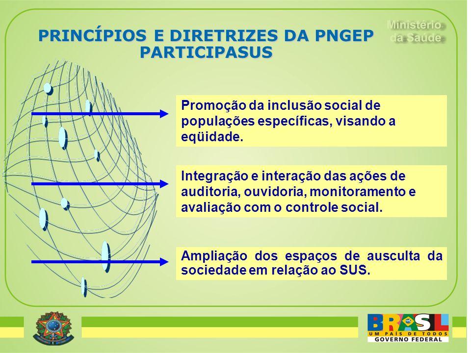 PRINCÍPIOS E DIRETRIZES DA PNGEP