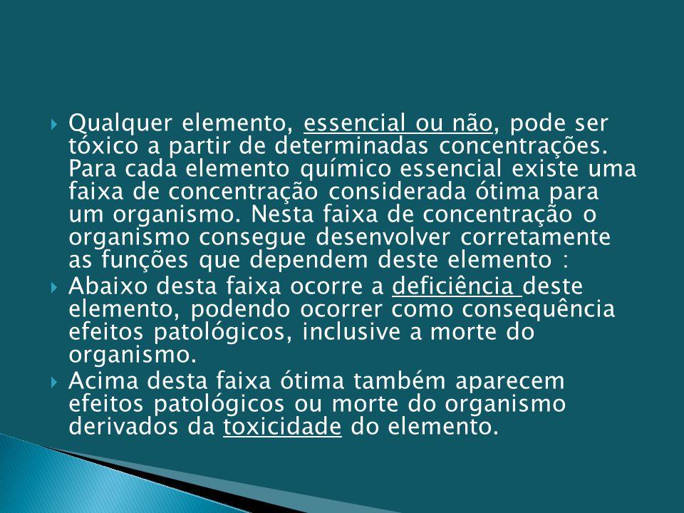 Qualquer elemento, essencial ou não, pode ser tóxico a partir de determinadas concentrações. Para cada elemento químico essencial existe uma faixa de concentração considerada ótima para um organismo. Nesta faixa de concentração o organismo consegue desenvolver corretamente as funções que dependem deste elemento :