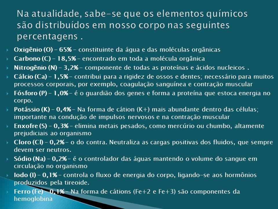 Na atualidade, sabe-se que os elementos químicos são distribuídos em nosso corpo nas seguintes percentagens .