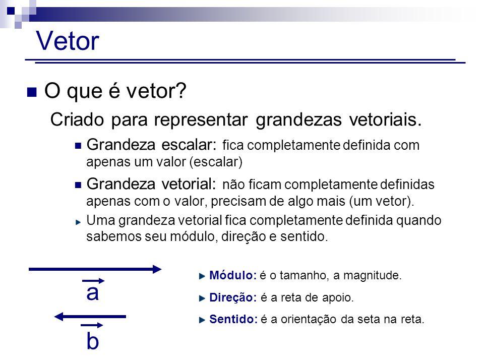 Vetor a b O que é vetor Criado para representar grandezas vetoriais.