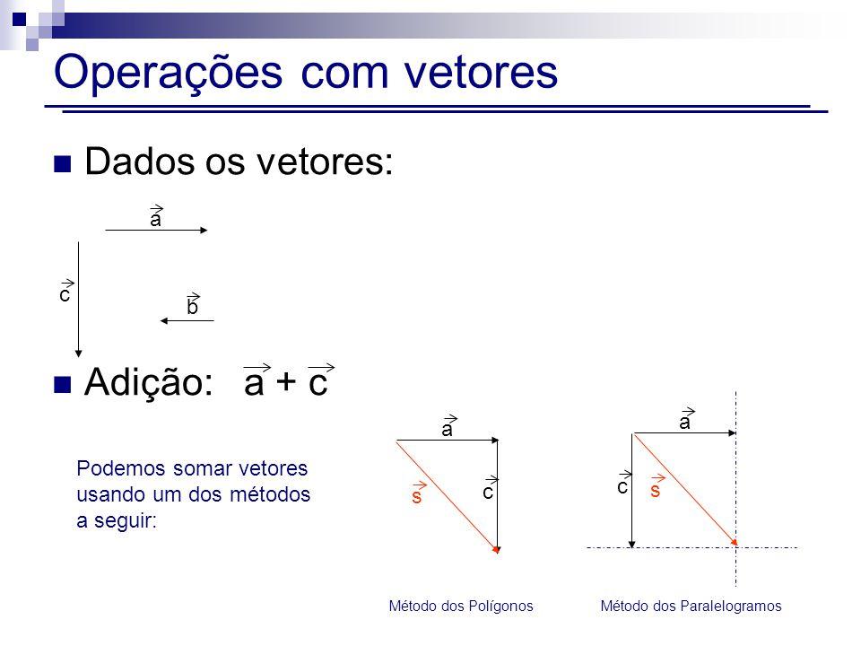 Operações com vetores Dados os vetores: Adição: a + c a c b a a