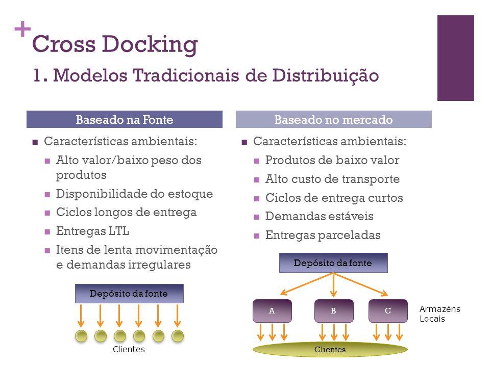 Cross Docking 1. Modelos Tradicionais de Distribuição