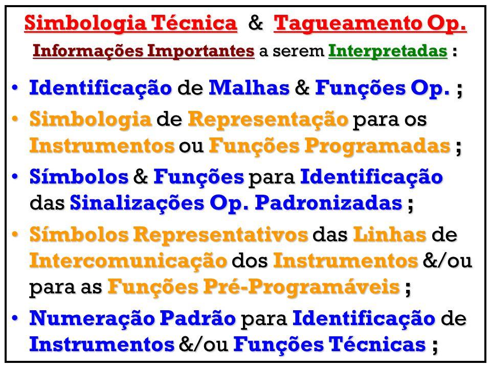 Simbologia Técnica & Tagueamento Op.