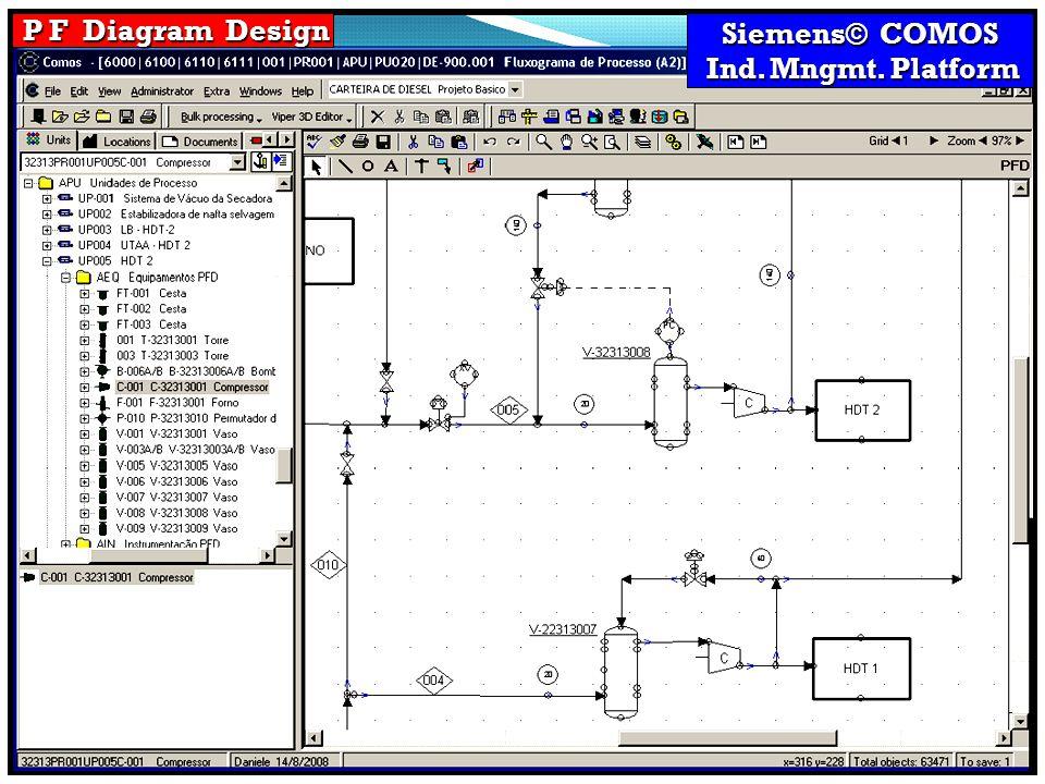 P F Diagram Design Siemens© COMOS Ind. Mngmt. Platform