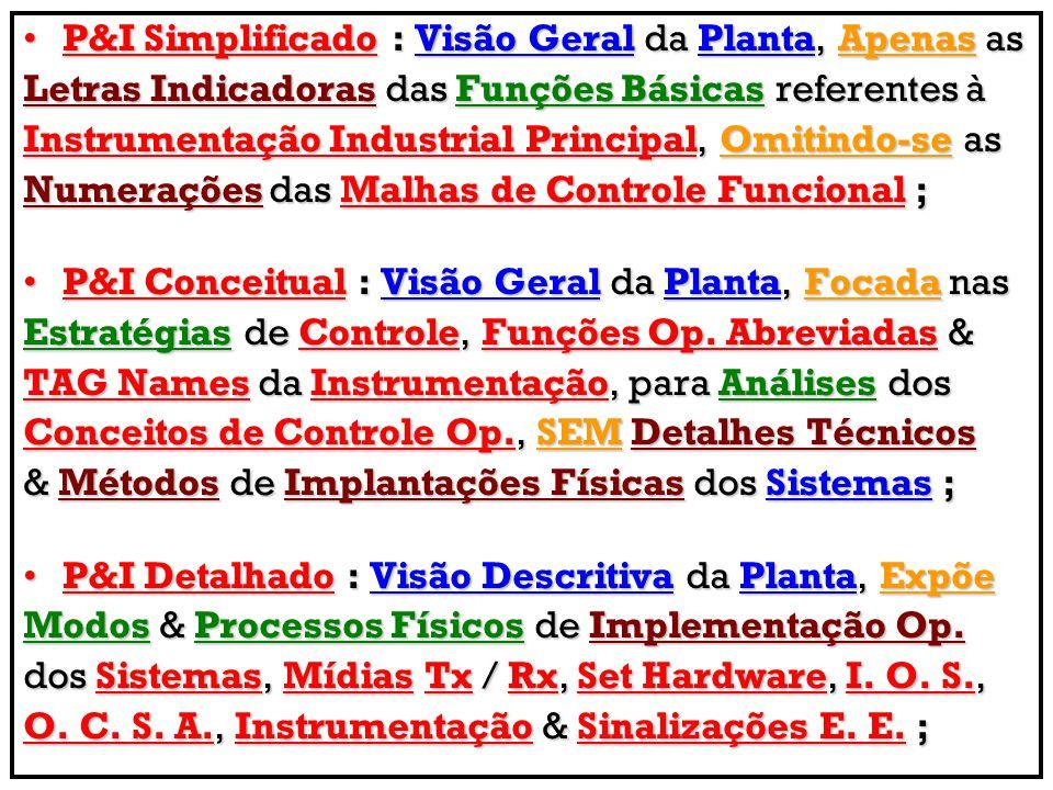 P&I Simplificado : Visão Geral da Planta, Apenas as