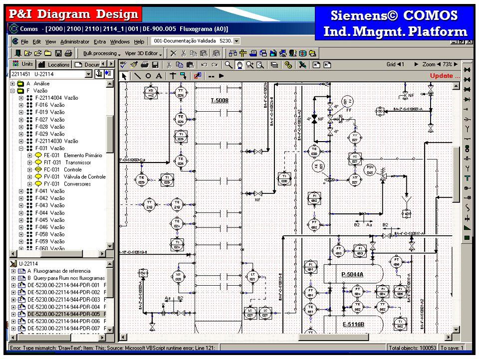 Siemens© COMOS Ind. Mngmt. Platform