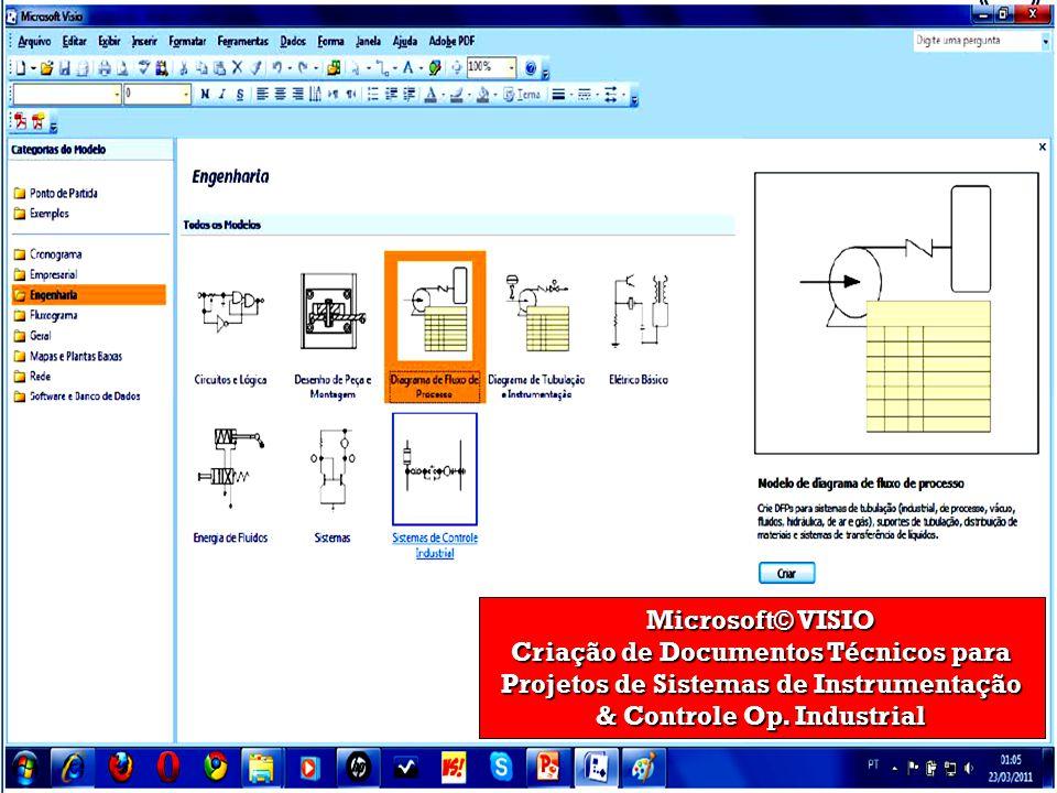Criação de Documentos Técnicos para