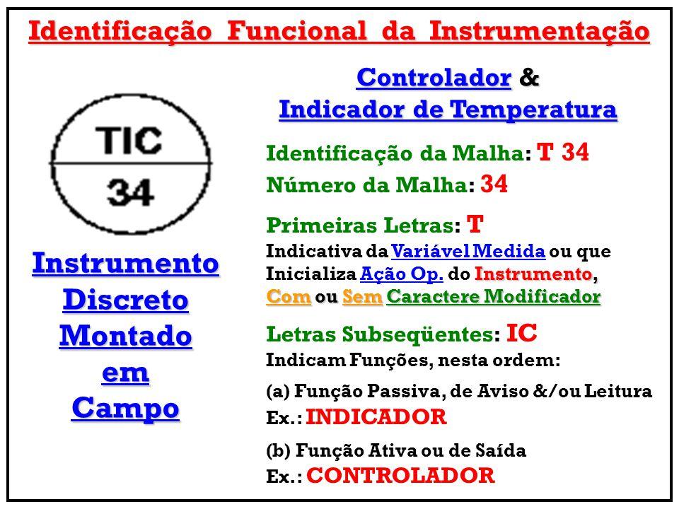 Identificação Funcional da Instrumentação Indicador de Temperatura