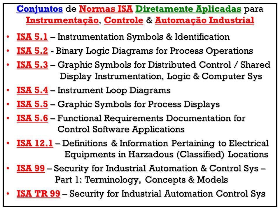 Conjuntos de Normas ISA Diretamente Aplicadas para
