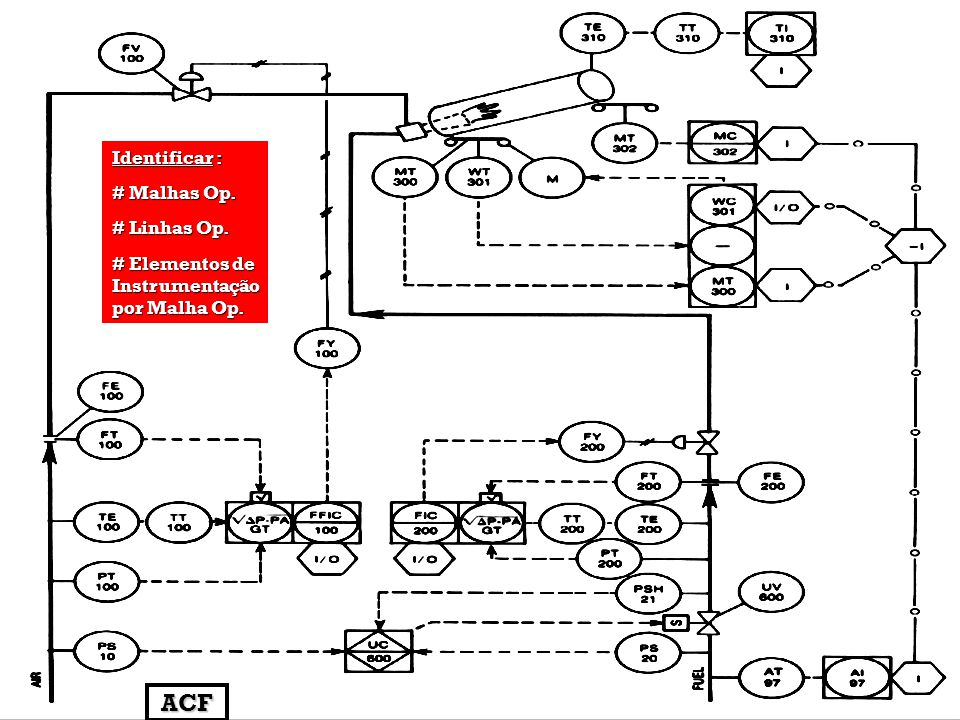 ACF Identificar : # Malhas Op. # Linhas Op. # Elementos de