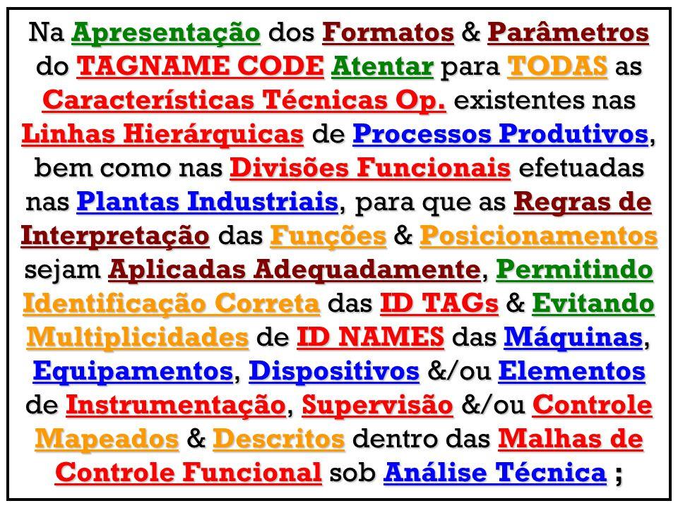 Na Apresentação dos Formatos & Parâmetros