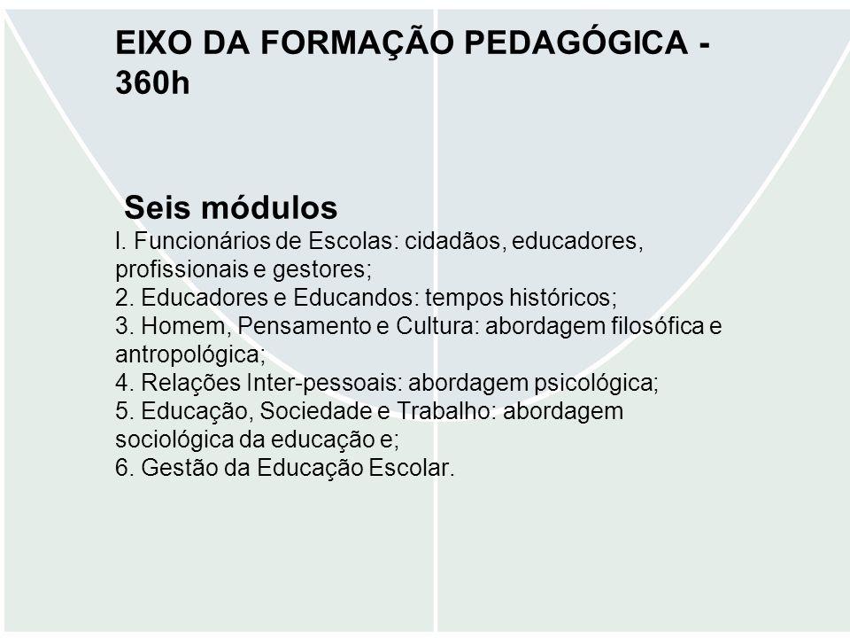 EIXO DA FORMAÇÃO PEDAGÓGICA -360h Seis módulos l