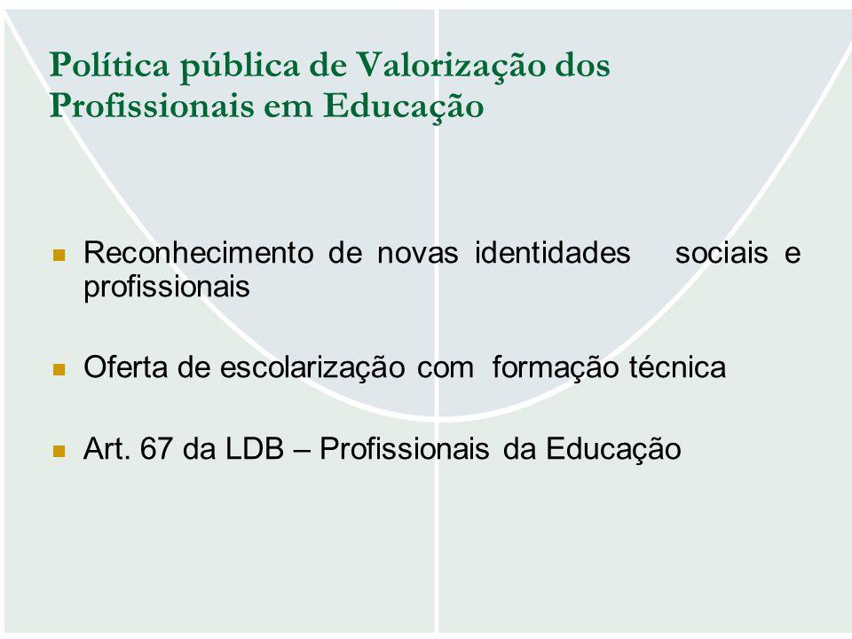 Política pública de Valorização dos Profissionais em Educação