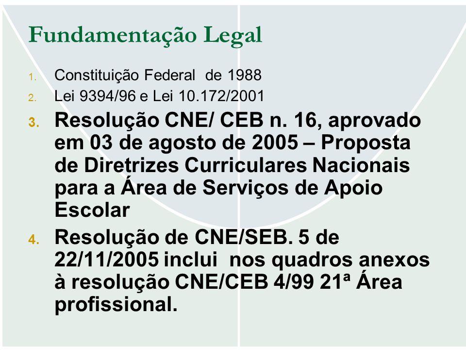 Fundamentação Legal Constituição Federal de 1988. Lei 9394/96 e Lei 10.172/2001.