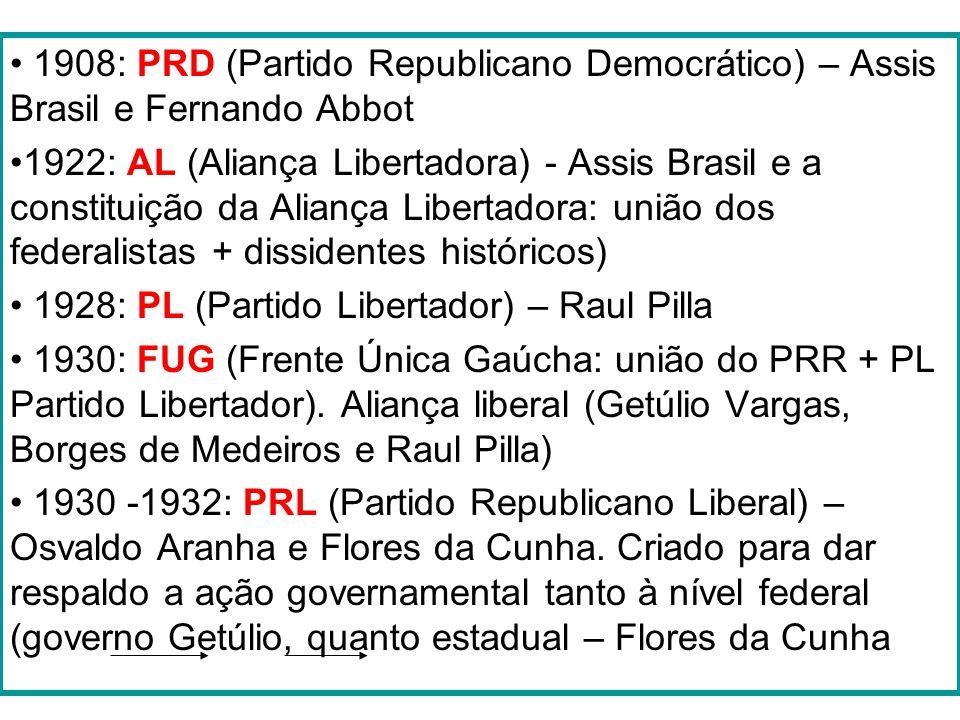 1908: PRD (Partido Republicano Democrático) – Assis Brasil e Fernando Abbot