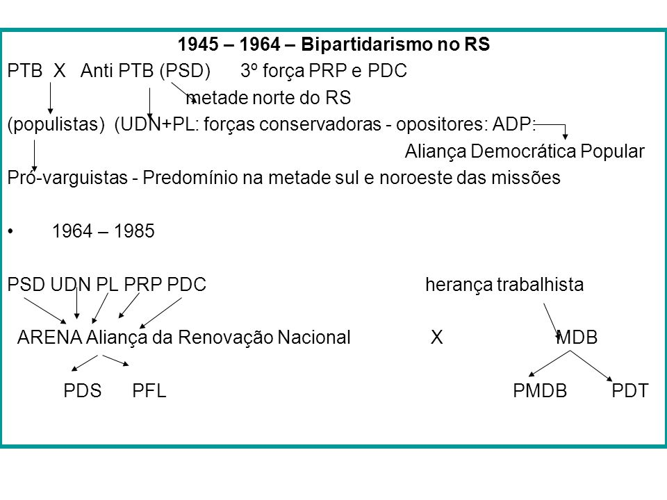 1945 – 1964 – Bipartidarismo no RS