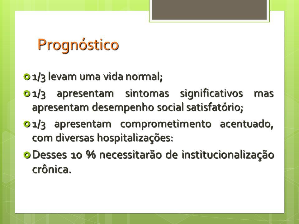 Prognóstico Desses 10 % necessitarão de institucionalização crônica.