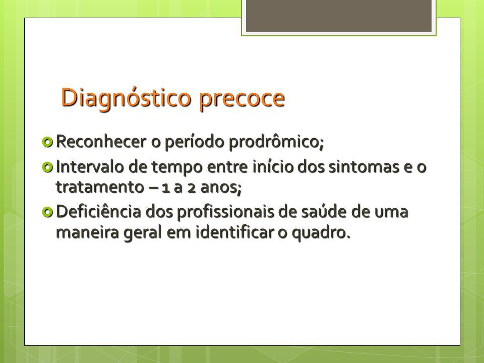 Diagnóstico precoce Reconhecer o período prodrômico;