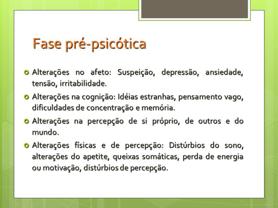 Fase pré-psicótica Alterações no afeto: Suspeição, depressão, ansiedade, tensão, irritabilidade.