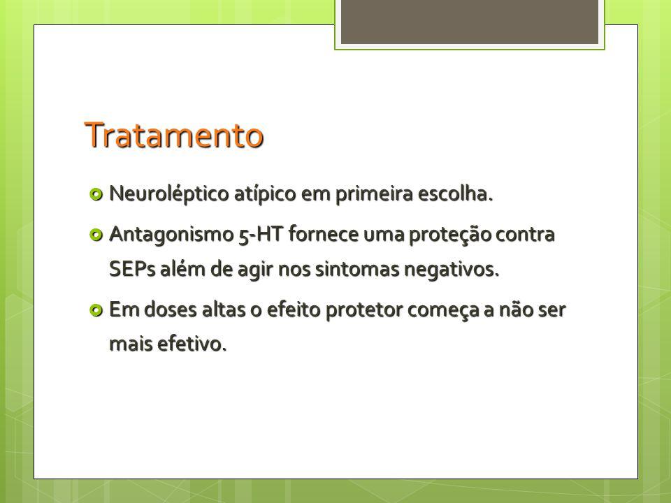 Tratamento Neuroléptico atípico em primeira escolha.