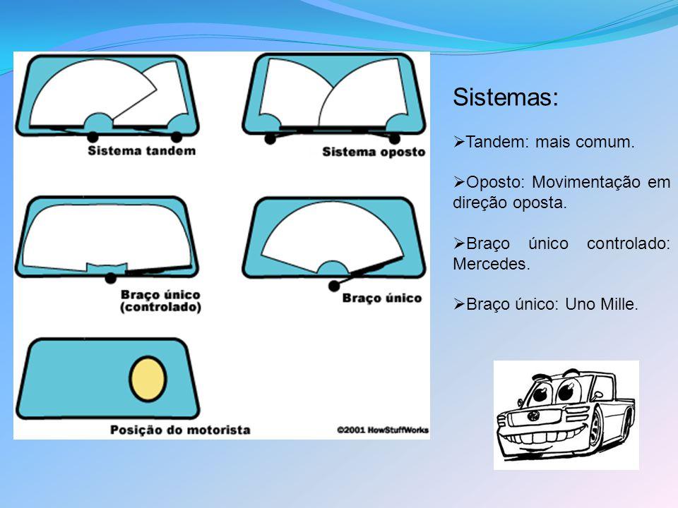 Sistemas: Tandem: mais comum. Oposto: Movimentação em direção oposta.